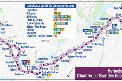 Ligne TAN C6 - Guerlais Immobilier
