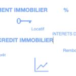Crédit Immobilier vente maison achat appartement