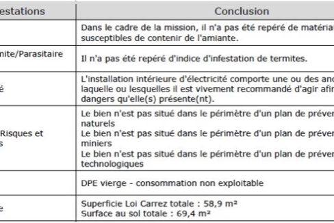 Conclusion Diagnostics logement 2